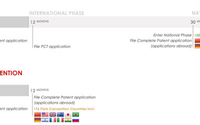 Provisional Patent Filing